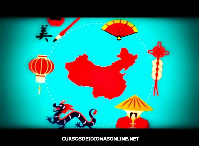 Curso de chino online